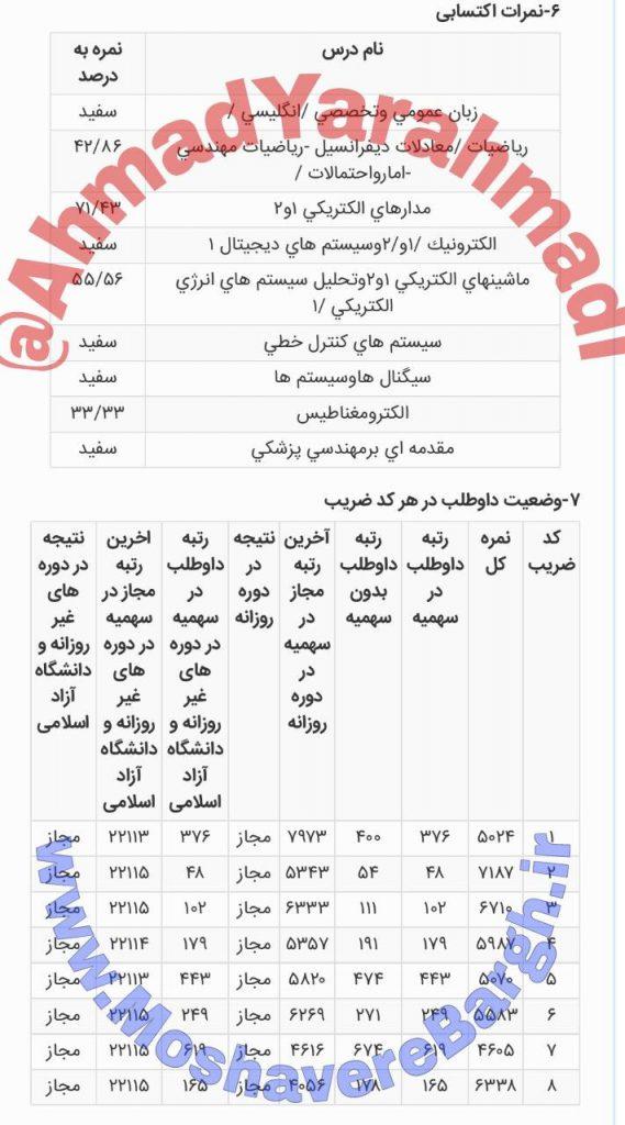 کارنامه امیر رضا زمانی رتبه 48 کنکور ارشد برق97